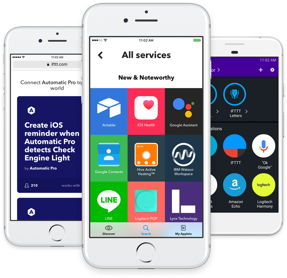 Services and applets from Partners on the IFTTT Platform